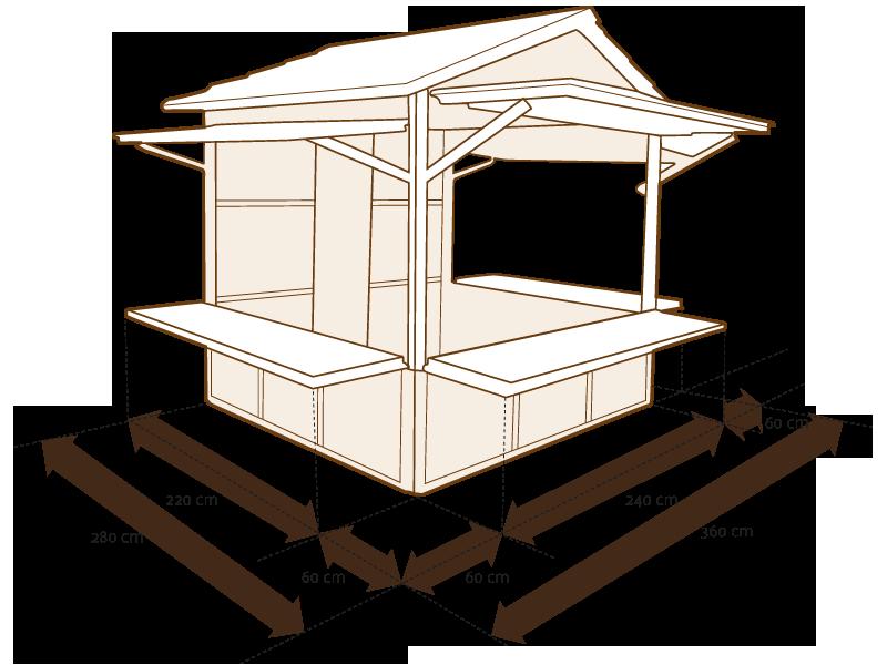 wymiary domku